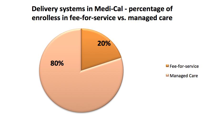medical-deliverysystems